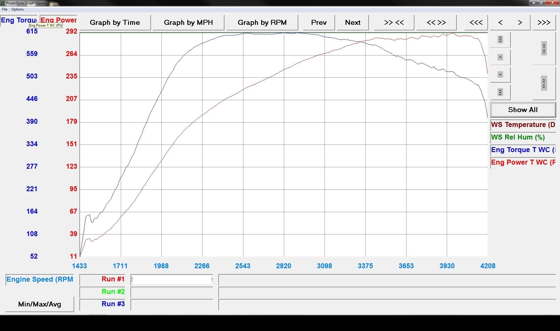 Bmw E60/61 530D 292PS 615NM — GT-innovation