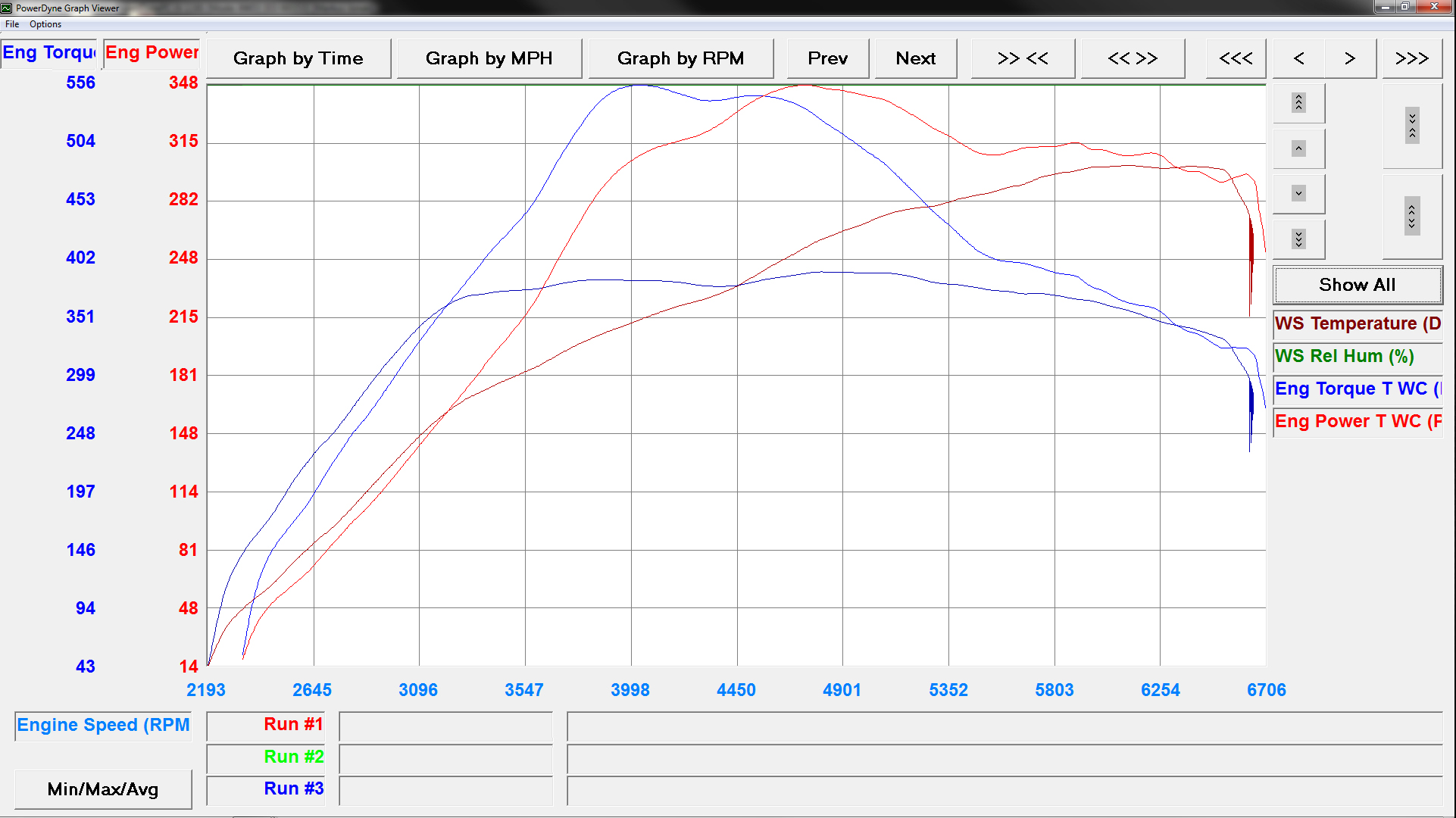 Subaru Impreza Wrx Sti 2011 348ps 556nm Vmax Engine Diagram We Can See On This The Huge Difference In Middle Rpm Range Which Is Given By 15 Bars Of Boost Car Equipped With 3 Inch Down Pipe