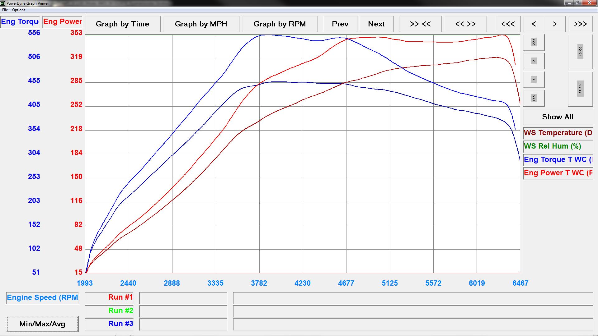 2008 Subaru Impreza Wrx Sti 353Ps stage 1 — GT-innovation